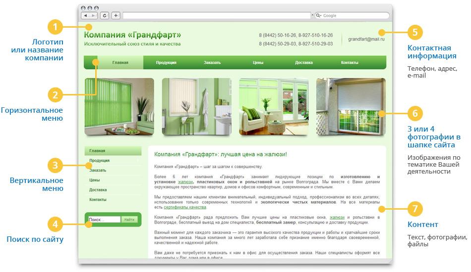 Создание сайтов визиток сайт визитка как сделать перелинковку сайта с плагином smart seolink в joomla